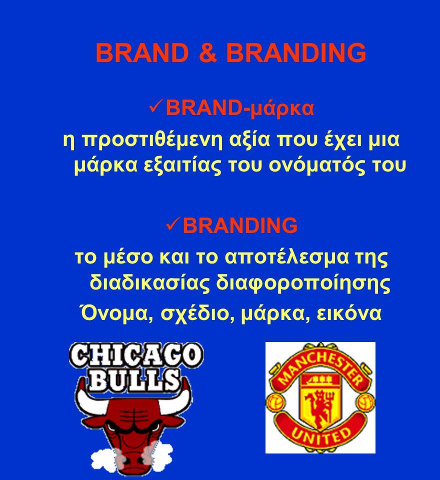 BRAND & BRANDING BRAND-μάρκα η προστιθέμενη αξία που έχει μια μάρκα εξαιτίας του ονόματός του BRANDING το μέσο και το αποτέλεσμα της διαδικασίας διαφο