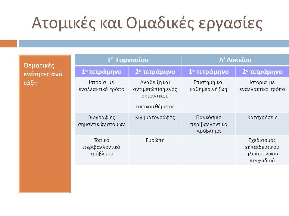 Ατομικές και Ομαδικές εργασίες Θεματικές ενότητες ανά τάξη Γ' ΓυμνασίουΑ' Λυκείου 1 ο τετράμηνο2 ο τετράμηνο1 ο τετράμηνο2 ο τετράμηνο Ιστορία με εναλ