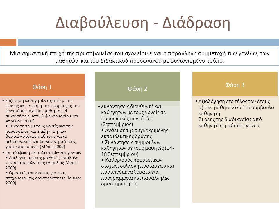 Διαβούλευση - Διάδραση Φάση 1 Συζήτηση καθηγητών σχετικά με τις φάσεις και τη δομή της εφαρμογής του καινοτόμου σχεδίου μάθησης (4 συναντήσεις μεταξύ Φεβρουαρίου και Α π ριλίου 2009) Συνάντηση με τους γονείς για την π αρουσίαση και ε π εξήγηση των βασικών στόχων μάθησης και τις μεθοδολογίες και διάλογος μαζί τους για τα π αρα π άνω ( Μάιος 2009) Ε π ιμόρφωση εκ π αιδευτικών και γονέων Διάλογος με τους μαθητές, υ π οβολή των π ροτάσεών τους ( Α π ρίλιος - Μάιος 2009) Οριστικές α π οφάσεις για τους στόχους και τις δραστηριότητες ( Ιούνιος 2009) Φάση 2 Συναντήσεις διευθυντή και καθηγητών με τους γονείς σε π ροσω π ικές συνεδρίες ( Σε π τέμβριος ) Ανάλυση της συγκεκριμένης εκ π αιδευτικής δράσης Συναντήσεις σύμβουλων καθηγητών με τους μαθητές (14- 18 Σε π τεμβρίου ) Καθορισμός π ροσω π ικών στόχων, συλλογή π ροτάσεων και π ροτεινόμενα θέματα για π ρογράμματα και π αράλληλες δραστηριότητες.