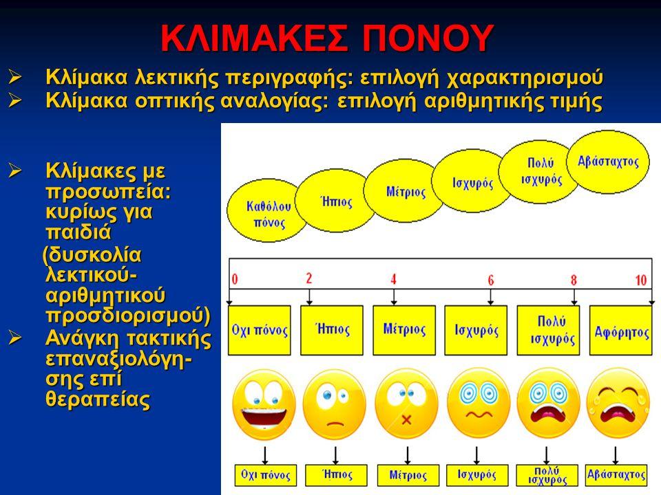 ΚΛΙΜΑΚΕΣ ΠΟΝΟΥ  Κλίμακα λεκτικής περιγραφής: επιλογή χαρακτηρισμού  Κλίμακα οπτικής αναλογίας: επιλογή αριθμητικής τιμής  Κλίμακες με προσωπεία: κυρίως για παιδιά (δυσκολία λεκτικού- αριθμητικού προσδιορισμού) (δυσκολία λεκτικού- αριθμητικού προσδιορισμού)  Ανάγκη τακτικής επαναξιολόγη- σης επί θεραπείας