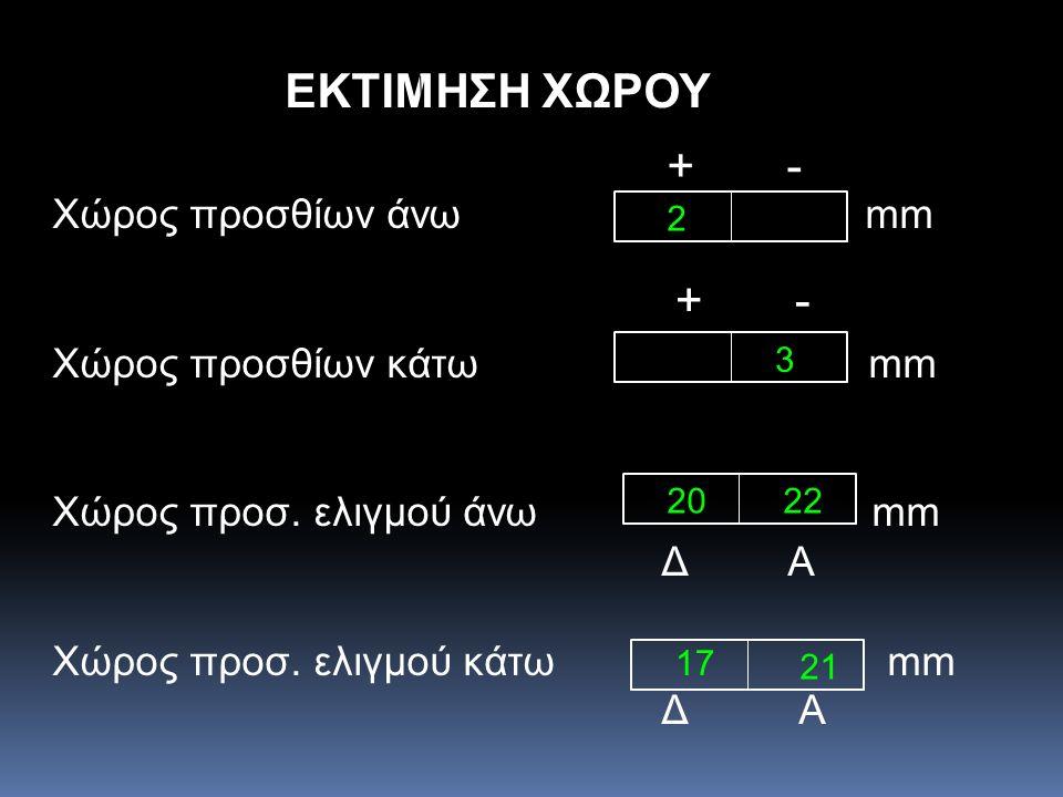 ΕΚΤΙΜΗΣΗ ΧΩΡΟΥ Χώρος προσθίων άνω mm Χώρος προσθίων κάτω mm Χώρος προσ. ελιγμού άνω mm Δ Α Χώρος προσ. ελιγμού κάτω mm Δ Α + - 2 3 2022 17 21