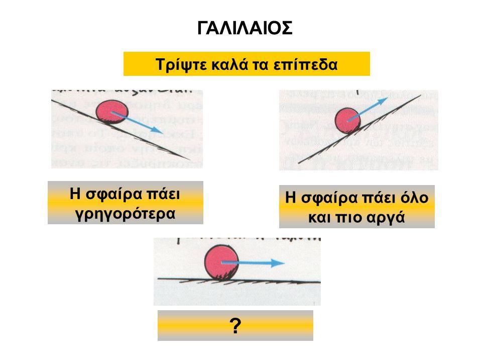 ΓΑΛΙΛΑΙΟΣ Τρίψτε καλά τα επίπεδα Η σφαίρα πάει γρηγορότερα Η σφαίρα πάει όλο και πιο αργά ?