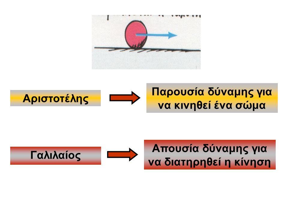 Γαλιλαίος Αριστοτέλης Παρουσία δύναμης για να κινηθεί ένα σώμα Απουσία δύναμης για να διατηρηθεί η κίνηση