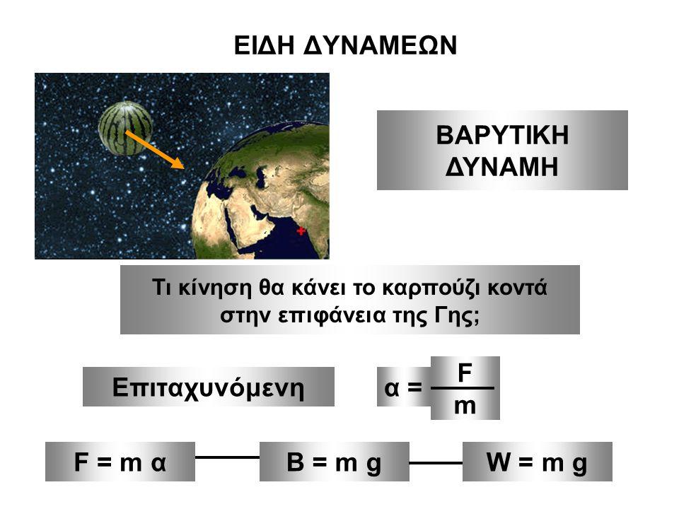 ΕΙΔΗ ΔΥΝΑΜΕΩΝ ΒΑΡΥΤΙΚΗ ΔΥΝΑΜΗ Τι κίνηση θα κάνει το καρπούζι κοντά στην επιφάνεια της Γης; Επιταχυνόμενη F = m αB = m gW = m g α = FmFm