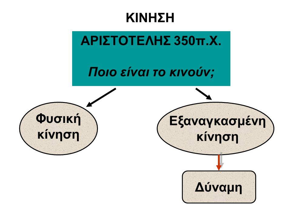 ΚΙΝΗΣΗ ΑΡΙΣΤΟΤΕΛΗΣ 350π.Χ. Ποιο είναι το κινούν; Φυσική κίνηση Εξαναγκασμένη κίνηση Δύναμη