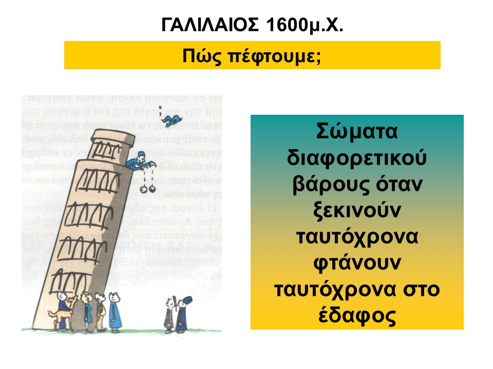 ΓΑΛΙΛΑΙΟΣ 1600μ.Χ. Πώς πέφτουμε; Σώματα διαφορετικού βάρους όταν ξεκινούν ταυτόχρονα φτάνουν ταυτόχρονα στο έδαφος