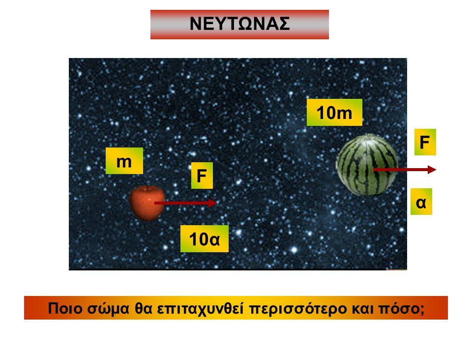ΝΕΥΤΩΝΑΣ F F Ποιο σώμα θα επιταχυνθεί περισσότερο και πόσο; 10α α m 10m