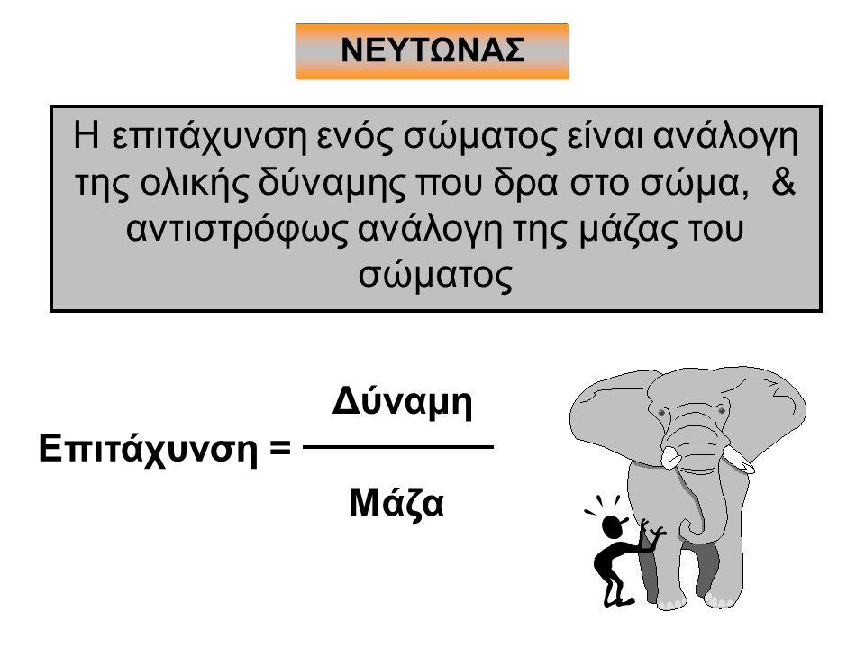 ΝΕΥΤΩΝΑΣ Η επιτάχυνση ενός σώματος είναι ανάλογη της ολικής δύναμης που δρα στο σώμα, & αντιστρόφως ανάλογη της μάζας του σώματος Επιτάχυνση = Δύναμη
