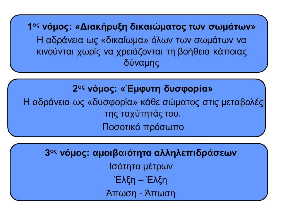1 ος νόμος: «Διακήρυξη δικαιώματος των σωμάτων» Η αδράνεια ως «δικαίωμα» όλων των σωμάτων να κινούνται χωρίς να χρειάζονται τη βοήθεια κάποιας δύναμης