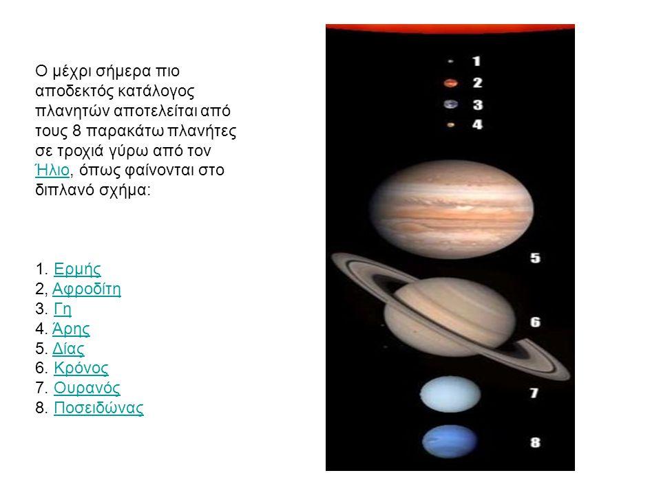Ο μέχρι σήμερα πιο αποδεκτός κατάλογος πλανητών αποτελείται από τους 8 παρακάτω πλανήτες σε τροχιά γύρω από τον Ήλιο, όπως φαίνονται στο διπλανό σχήμα