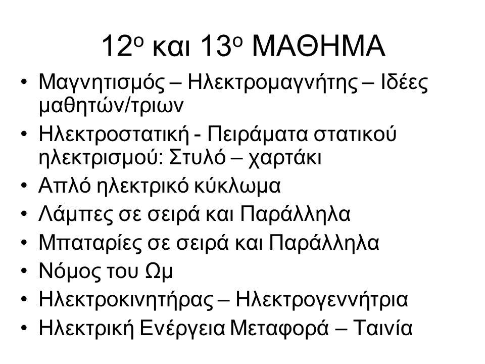 12 ο και 13 ο ΜΑΘΗΜΑ Μαγνητισμός – Ηλεκτρομαγνήτης – Ιδέες μαθητών/τριων Ηλεκτροστατική - Πειράματα στατικού ηλεκτρισμού: Στυλό – χαρτάκι Απλό ηλεκτρι