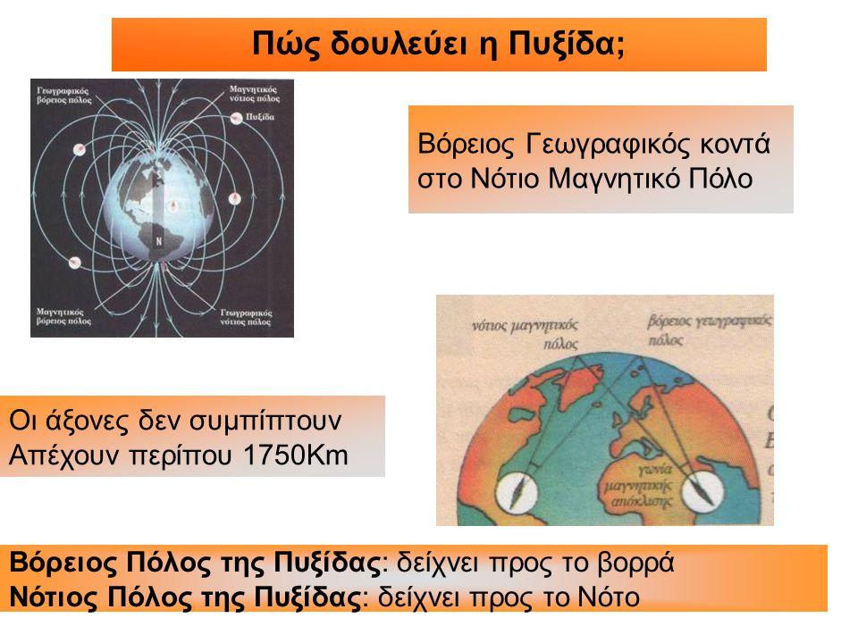 Πώς δουλεύει η Πυξίδα; Βόρειος Γεωγραφικός κοντά στο Νότιο Μαγνητικό Πόλο Οι άξονες δεν συμπίπτουν Απέχουν περίπου 1750Κm Βόρειος Πόλος της Πυξίδας: δ