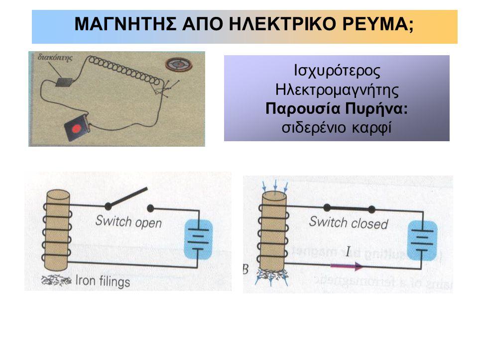 ΜΑΓΝΗΤΗΣ ΑΠΟ ΗΛΕΚΤΡΙΚΟ ΡΕΥΜΑ; Ισχυρότερος Ηλεκτρομαγνήτης Παρουσία Πυρήνα: σιδερένιο καρφί