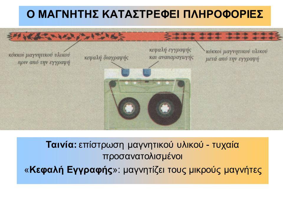Ο ΜΑΓΝΗΤΗΣ ΚΑΤΑΣΤΡΕΦΕΙ ΠΛΗΡΟΦΟΡΙΕΣ Ταινία: επίστρωση μαγνητικού υλικού - τυχαία προσανατολισμένοι «Κεφαλή Εγγραφής»: μαγνητίζει τους μικρούς μαγνήτες