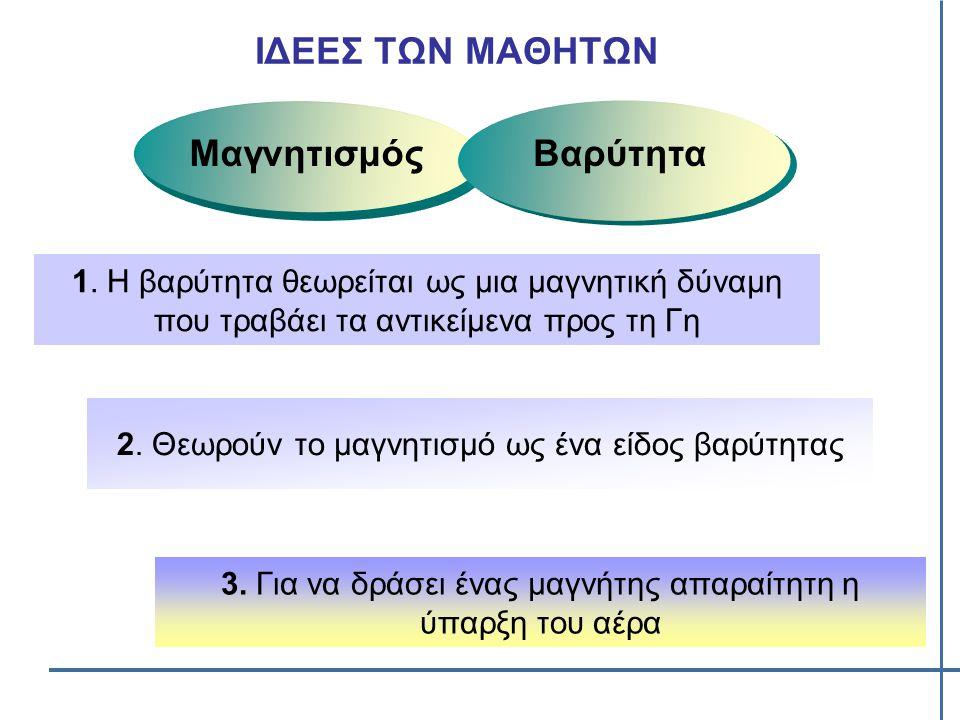 ΙΔΕΕΣ ΤΩΝ ΜΑΘΗΤΩΝ Μαγνητισμός 3. Για να δράσει ένας μαγνήτης απαραίτητη η ύπαρξη του αέρα 1. Η βαρύτητα θεωρείται ως μια μαγνητική δύναμη που τραβάει