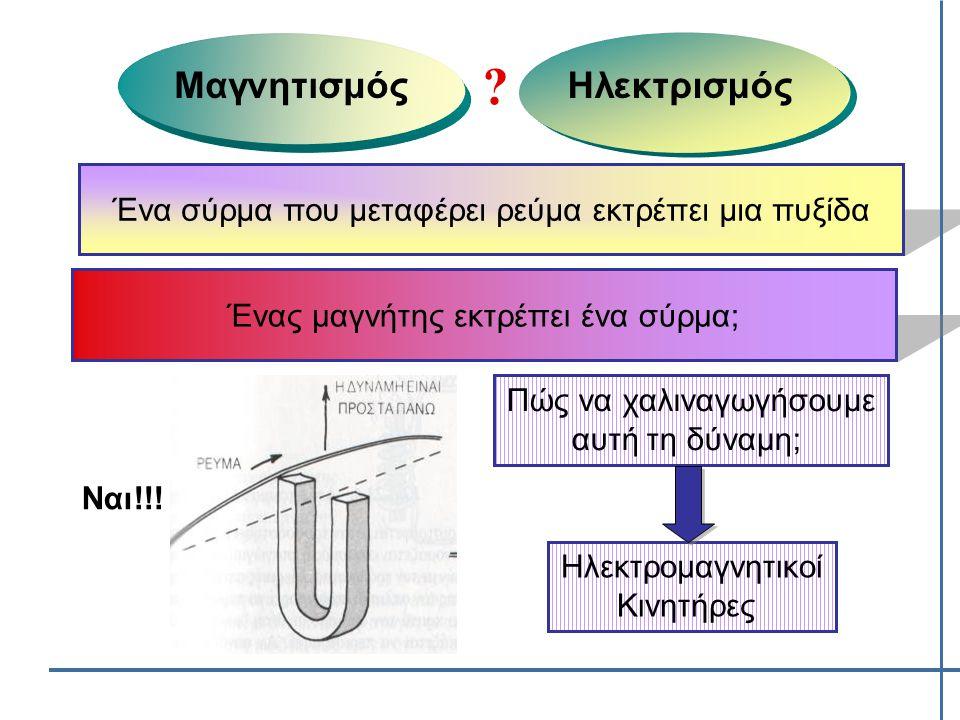 Μαγνητισμός Ένα σύρμα που μεταφέρει ρεύμα εκτρέπει μια πυξίδα Ηλεκτρισμός ? Ένας μαγνήτης εκτρέπει ένα σύρμα; Ναι!!! Πώς να χαλιναγωγήσουμε αυτή τη δύ