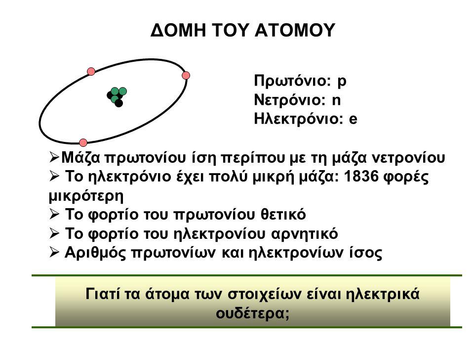 ΔΟΜΗ ΤΟΥ ΑΤΟΜΟΥ Πρωτόνιο: p Nετρόνιο: n Hλεκτρόνιο: e  Μάζα πρωτονίου ίση περίπου με τη μάζα νετρονίου  Το ηλεκτρόνιο έχει πολύ μικρή μάζα: 1836 φορ