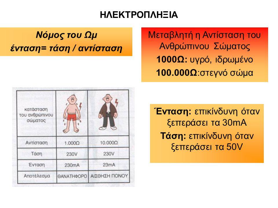 ΗΛΕΚΤΡΟΠΛΗΞΙΑ Μεταβλητή η Αντίσταση του Ανθρώπινου Σώματος 1000Ω: υγρό, ιδρωμένο 100.000Ω:στεγνό σώμα Νόμος του Ωμ ένταση= τάση / αντίσταση Ένταση: επ