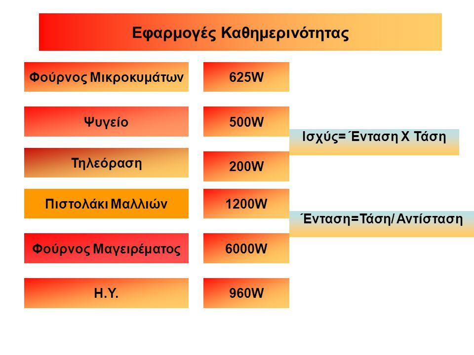 Φούρνος Μικροκυμάτων Εφαρμογές Καθημερινότητας Ψυγείο Τηλεόραση Πιστολάκι Μαλλιών Φούρνος Μαγειρέματος H.Y. 625W 500W 200W 1200W 6000W 960W Ισχύς= Έντ