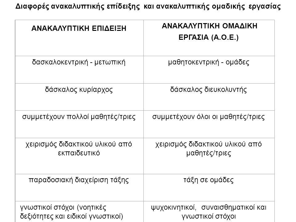 Διαφορές ανακαλυπτικής επίδειξης και ανακαλυπτικής ομαδικής εργασίας ΑΝΑΚΑΛΥΠΤΙΚΗ ΕΠΙΔΕΙΞΗ ΑΝΑΚΑΛΥΠΤΙΚΗ ΟΜΑΔΙΚΗ ΕΡΓΑΣΙΑ (Α.Ο.Ε.) δασκαλοκεντρική - μετ
