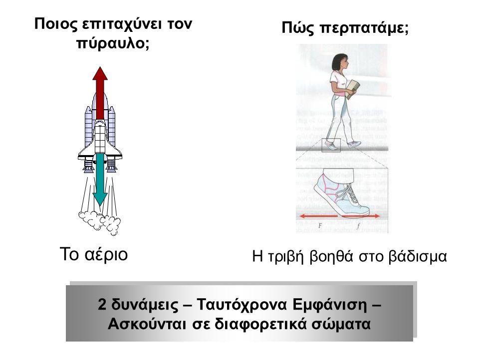 Ποιος επιταχύνει τον πύραυλο; Το αέριο Πώς περπατάμε; Η τριβή βοηθά στο βάδισμα 2 δυνάμεις – Ταυτόχρονα Εμφάνιση – Ασκούνται σε διαφορετικά σώματα
