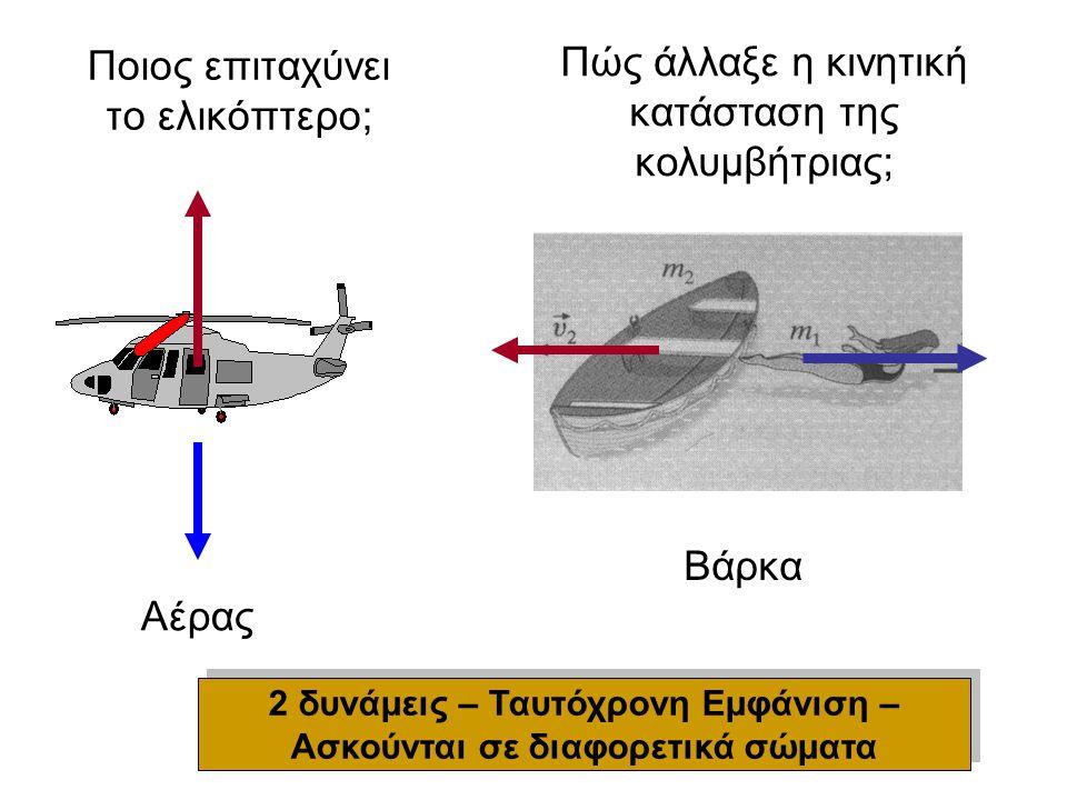 Ποιος επιταχύνει το ελικόπτερο; Αέρας Πώς άλλαξε η κινητική κατάσταση της κολυμβήτριας; Βάρκα 2 δυνάμεις – Ταυτόχρονη Εμφάνιση – Ασκούνται σε διαφορετ