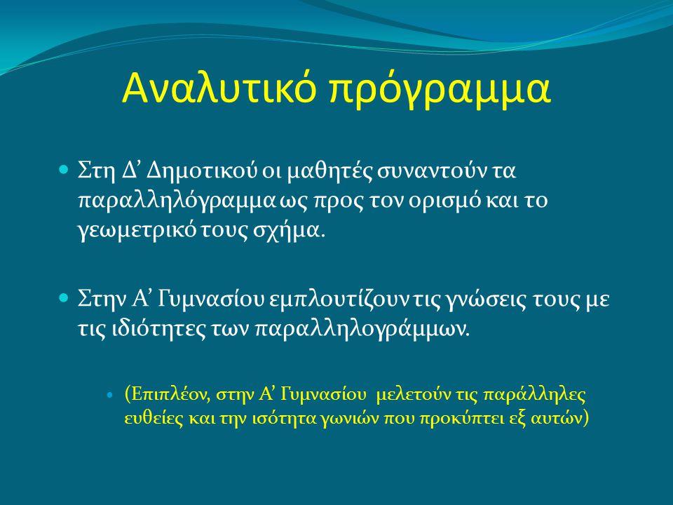 Απαιτούμενες γνώσεις Ό,τι έχουν διδαχθεί οι μαθητές από την αρχή της Α' τάξης του λυκείου.