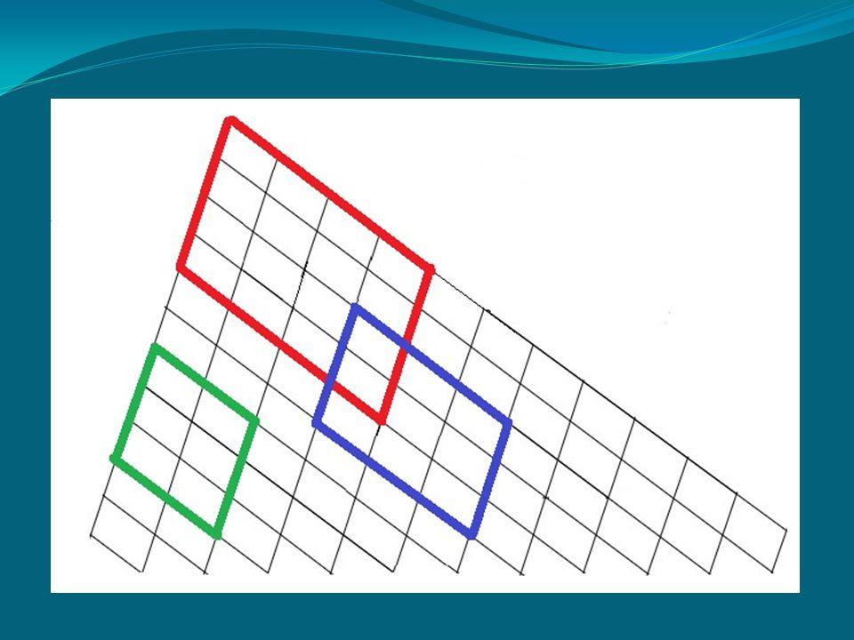 Ερωτήσεις δραστηριότητας (2) 3 η ερώτηση: Κρατώντας σταθερή τη μία πλευρά του παραλληλογράμμου, μπορούμε να σχεδιάσουμε κάποιο άλλο παραλληλόγραμμο; Σκοπός: η μεταβολή της μίας πλευράς του σχήματος, μπορεί να προσδιορίσει επιπλέον παραλληλόγραμμα του αρχικού; 4 η ερώτηση: Επαληθεύονται οι ιδιότητες του παραλληλογράμμου και στο καινούριο σχήμα; Σκοπός: καταγραφή ισοτήτων με βάση τα δύο σχήματα που κατασκευάσαμε.