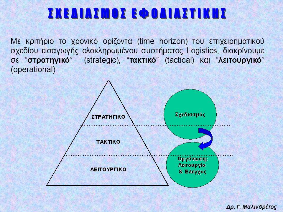 Δρ. Γ. Μαλινδρέτος Με κριτήριο το χρονικό ορίζοντα (time horizon) του επιχειρηματικού σχεδίου εισαγωγής ολοκληρωμένου συστήματος Logistics, διακρίνουμ