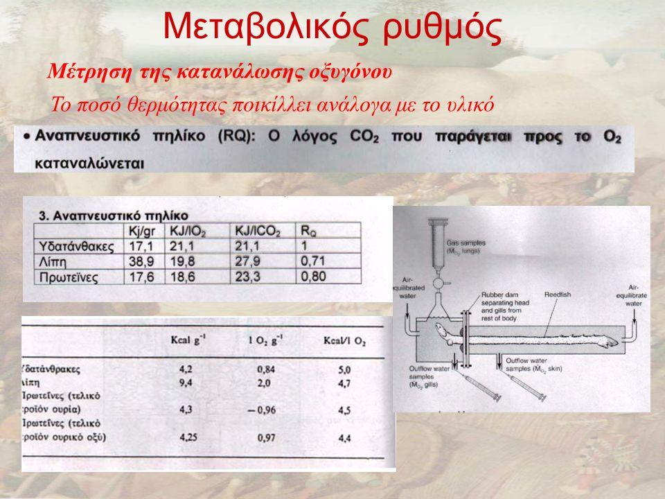 Μεταβολικός ρυθμός Μέτρηση της κατανάλωσης οξυγόνου Το ποσό θερμότητας ποικίλλει ανάλογα με το υλικό