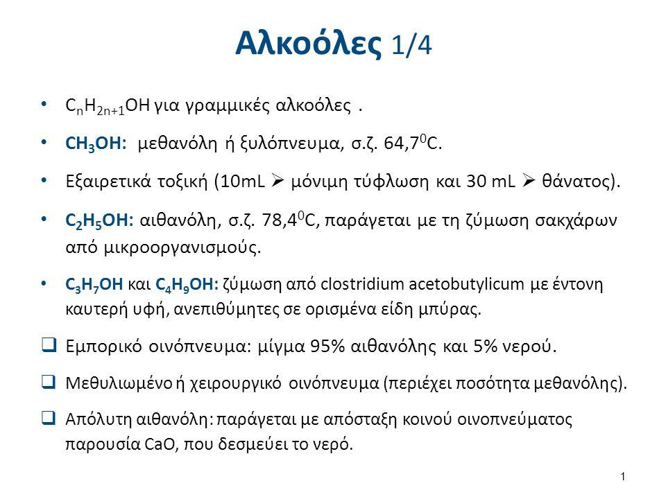 Μέτρηση επιπέδων αλκοόλης στο αίμα (Πατέντα του R.