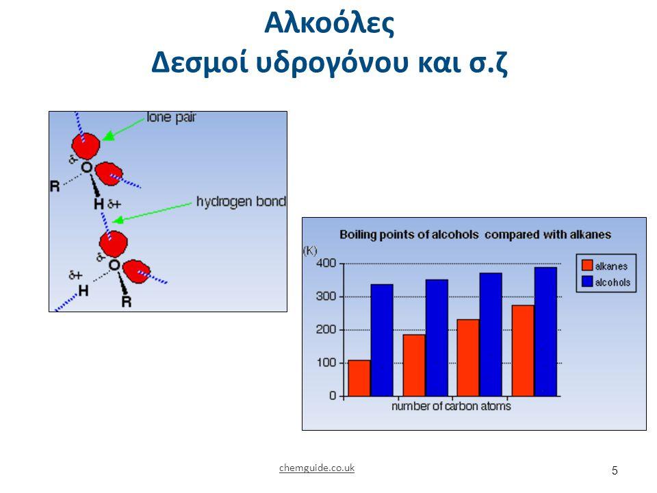 Αλκοόλες Δεσμοί υδρογόνου και διαλυτότητα Αλκοόλες μικρής ανθρακικής αλυσίδας Αλκοόλες μεγάλης ανθρακικής αλυσίδας chemguide.co.uk 6