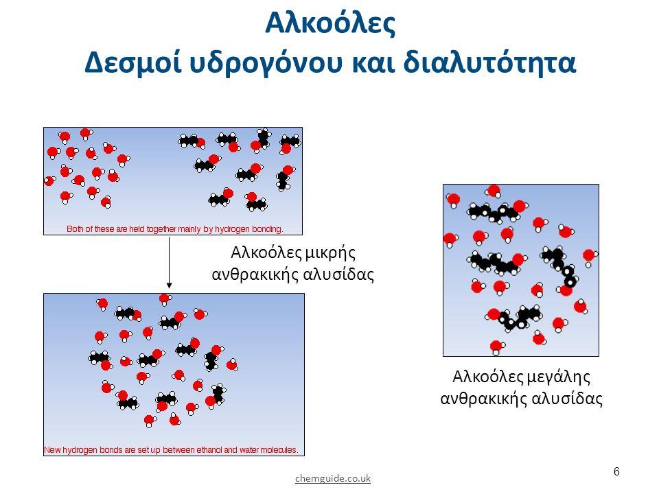 Όξινος χαρακτήρας αλκοολών Αλειφατικές αλκοόλες: Ασθενής όξινος χαρακτήρας, οξύτητα συγκρίσιμη με αυτή του νερού.