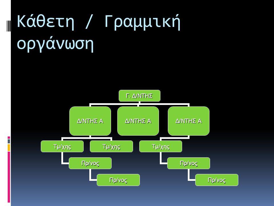 Κάθετη / Γραμμική οργάνωση  Περιγράφει τη σχέση εξουσίας προϊσταμένου – υφισταμένου, διατρέχει έναν οργανισμό από την κορυφή μέχρι τη βάση  Θεμελιών