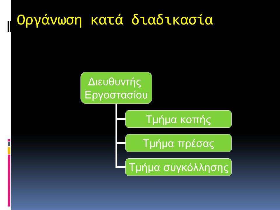 Οργάνωση κατά γεωγραφική περιοχή Γ. Δ/ντής Εργοστάσιο Αττικής Παραγωγή Τεχνικό Τμήμα Πωλήσεις Εργοστάσιο Δυτ. Ελλάδας Εργοστάσιο Βόρ. Ελλάδας