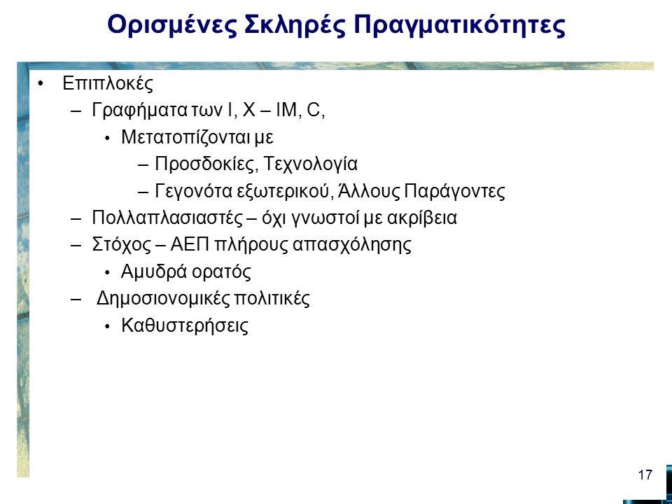 Ορισμένες Σκληρές Πραγματικότητες Επιπλοκές –Γραφήματα των Ι, Χ – ΙΜ, C, Μετατοπίζονται με –Προσδοκίες, Τεχνολογία –Γεγονότα εξωτερικού, Άλλους Παράγοντες –Πολλαπλασιαστές – όχι γνωστοί με ακρίβεια –Στόχος – ΑΕΠ πλήρους απασχόλησης Αμυδρά ορατός – Δημοσιονομικές πολιτικές Καθυστερήσεις 17