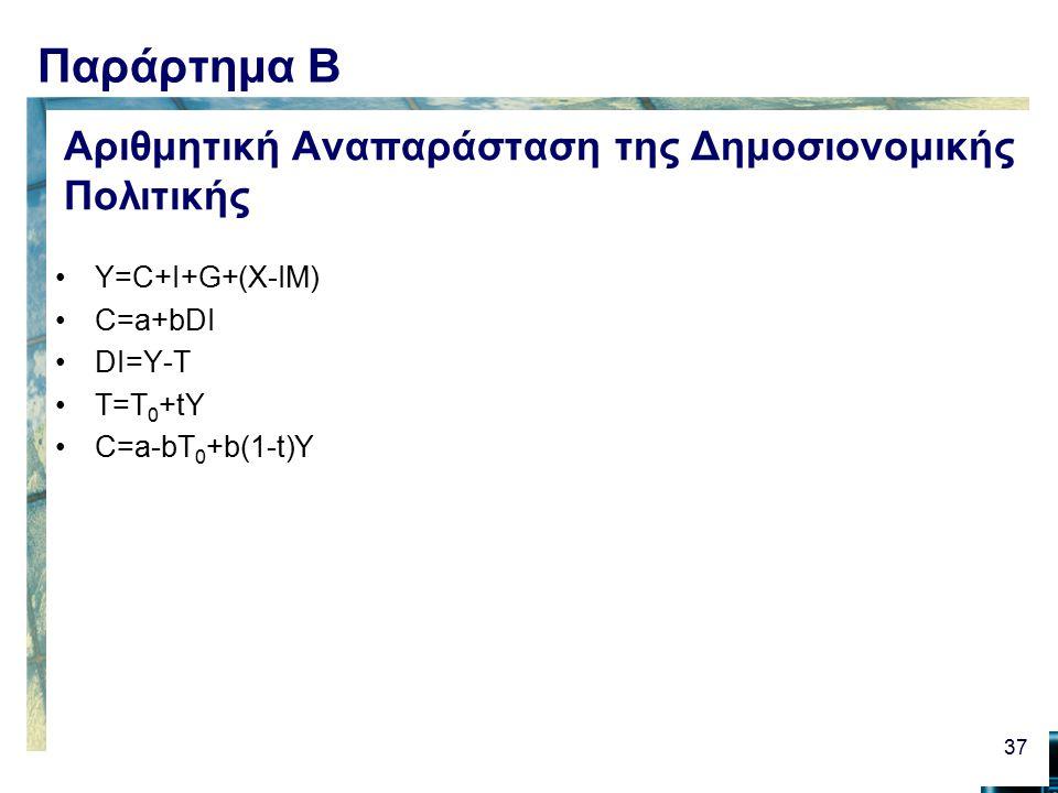 Παράρτημα Β Y=C+I+G+(X-IM) C=a+bDI DI=Y-T T=T 0 +tY C=a-bT 0 +b(1-t)Y 37 Αριθμητική Αναπαράσταση της Δημοσιονομικής Πολιτικής