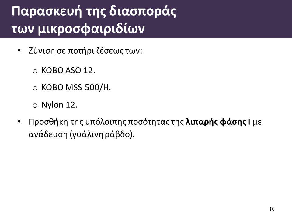 Παρασκευή της διασποράς των μικροσφαιριδίων Ζύγιση σε ποτήρι ζέσεως των: o ΚΟΒΟ ΑSO 12. o ΚΟΒΟ MSS-500/H. o Nylon 12. Προσθήκη της υπόλοιπης ποσότητας