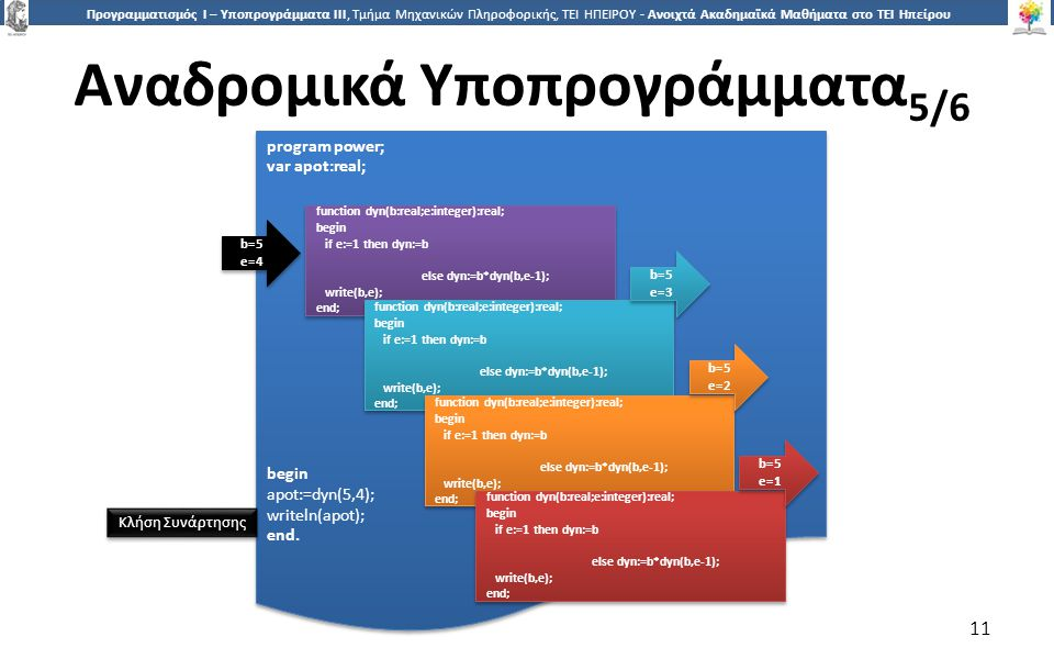 1 Προγραμματισμός Ι – Υποπρογράμματα ΙΙΙ, Τμήμα Μηχανικών Πληροφορικής, ΤΕΙ ΗΠΕΙΡΟΥ - Ανοιχτά Ακαδημαϊκά Μαθήματα στο ΤΕΙ Ηπείρου Αναδρομικά Υποπρογράμματα 5/6 11 program power; var apot:real; begin apot:=dyn(5,4); writeln(apot); end.