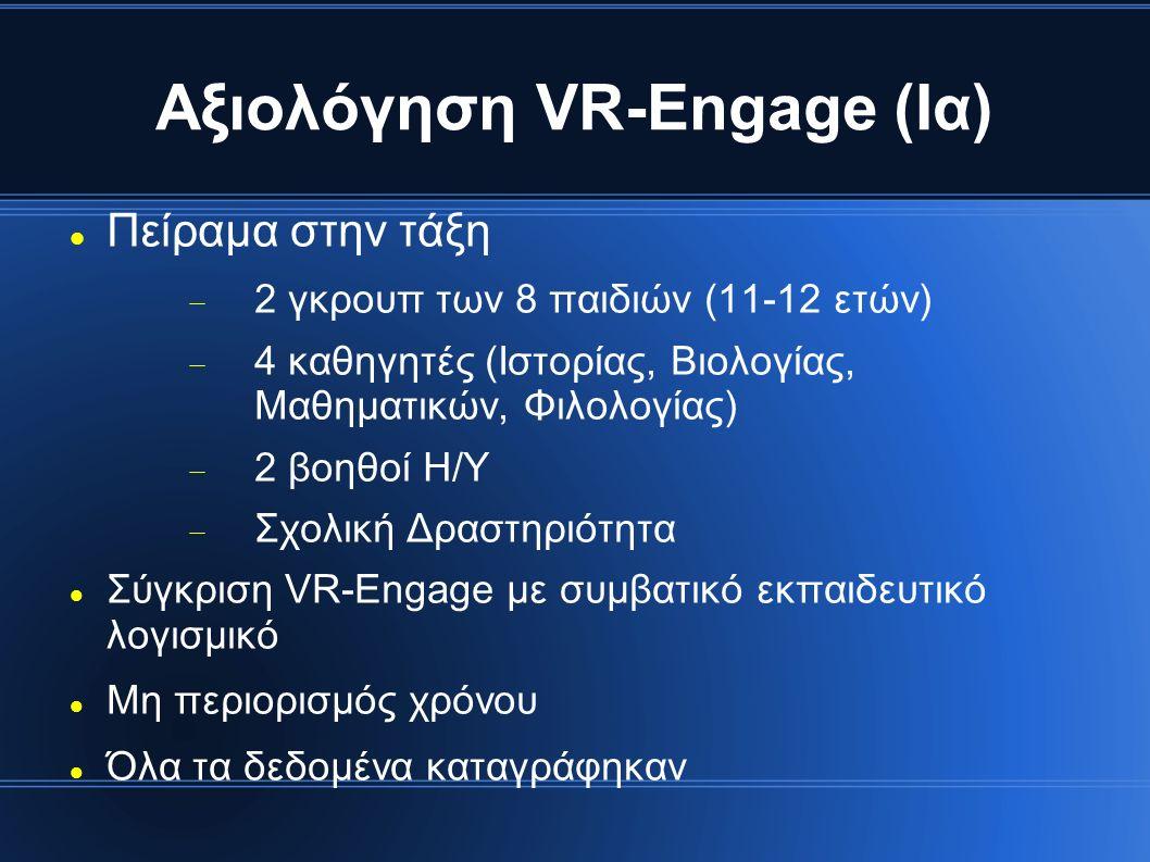 Αξιολόγηση VR-Engage (Ια) Πείραμα στην τάξη  2 γκρουπ των 8 παιδιών (11-12 ετών)  4 καθηγητές (Ιστορίας, Βιολογίας, Μαθηματικών, Φιλολογίας)  2 βοηθοί Η/Υ  Σχολική Δραστηριότητα Σύγκριση VR-Engage με συμβατικό εκπαιδευτικό λογισμικό Μη περιορισμός χρόνου Όλα τα δεδομένα καταγράφηκαν