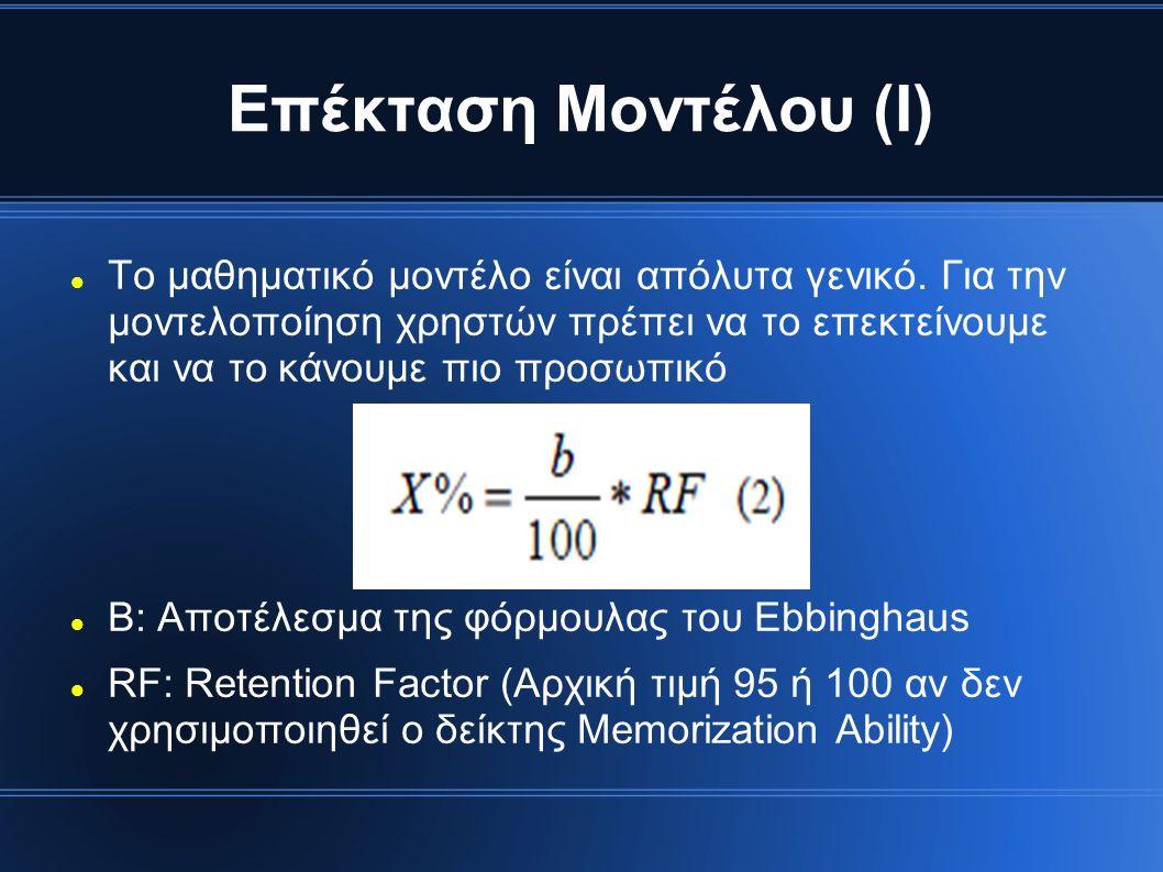 Επέκταση Μοντέλου (Ι) Το μαθηματικό μοντέλο είναι απόλυτα γενικό. Για την μοντελοποίηση χρηστών πρέπει να το επεκτείνουμε και να το κάνουμε πιο προσωπ