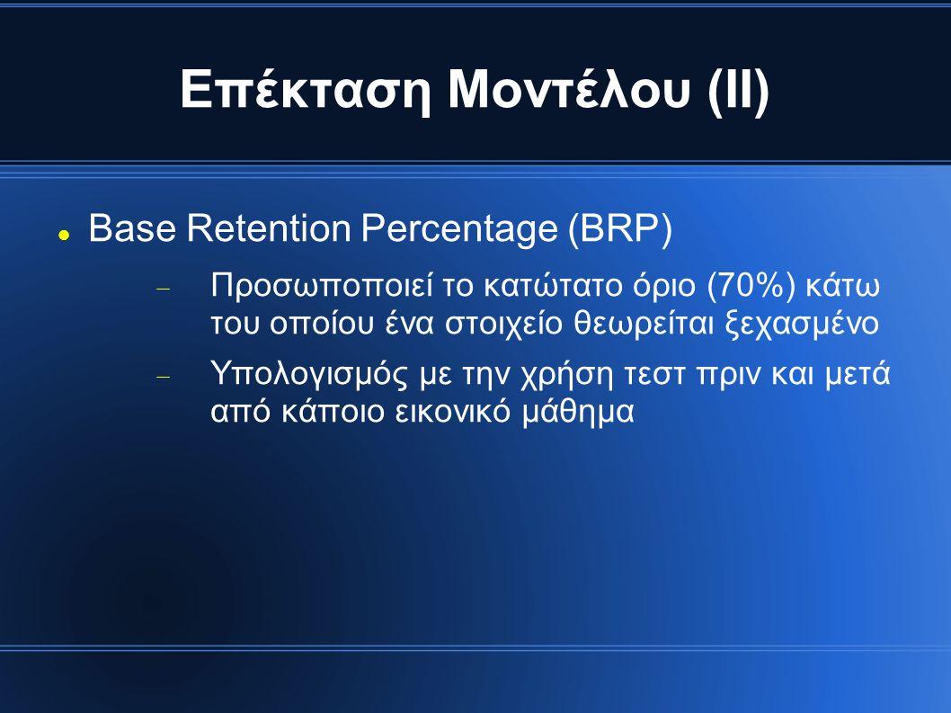 Επέκταση Μοντέλου (ΙΙ) Base Retention Percentage (BRP)  Προσωποποιεί το κατώτατο όριο (70%) κάτω του οποίου ένα στοιχείο θεωρείται ξεχασμένο  Υπολογισμός με την χρήση τεστ πριν και μετά από κάποιο εικονικό μάθημα