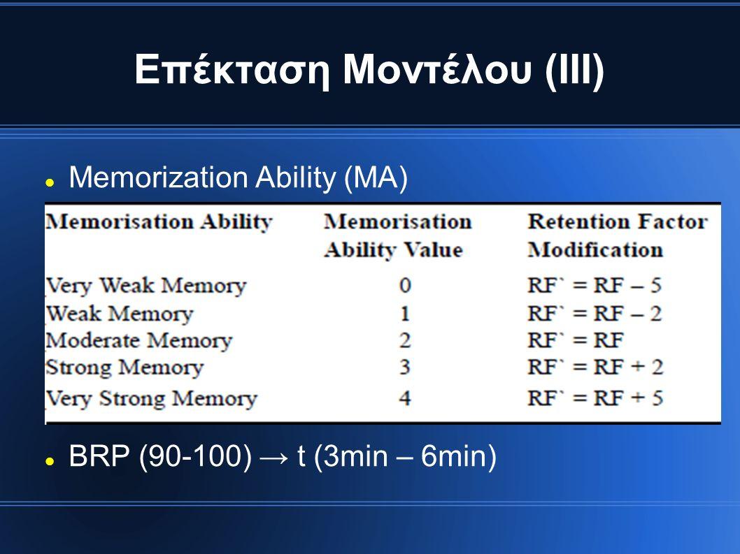 Επέκταση Μοντέλου (ΙΙΙ) Memorization Ability (MA) BRP (90-100) → t (3min – 6min)