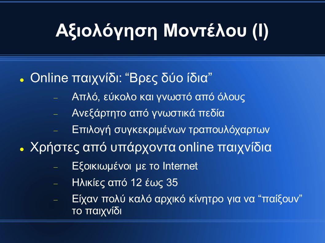 Αξιολόγηση Μοντέλου (Ι) Online παιχνίδι: Βρες δύο ίδια  Απλό, εύκολο και γνωστό από όλους  Ανεξάρτητο από γνωστικά πεδία  Επιλογή συγκεκριμένων τραπουλόχαρτων Χρήστες από υπάρχοντα online παιχνίδια  Εξοικιωμένοι με το Internet  Ηλικίες από 12 έως 35  Είχαν πολύ καλό αρχικό κίνητρο για να παίξουν το παιχνίδι