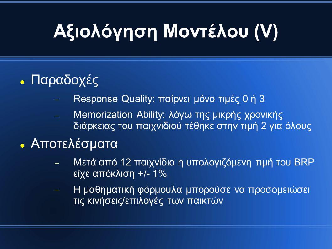 Αξιολόγηση Μοντέλου (V) Παραδοχές  Response Quality: παίρνει μόνο τιμές 0 ή 3  Memorization Ability: λόγω της μικρής χρονικής διάρκειας του παιχνιδιού τέθηκε στην τιμή 2 για όλους Αποτελέσματα  Μετά από 12 παιχνίδια η υπολογιζόμενη τιμή του BRP είχε απόκλιση +/- 1%  Η μαθηματική φόρμουλα μπορούσε να προσομειώσει τις κινήσεις/επιλογές των παικτών