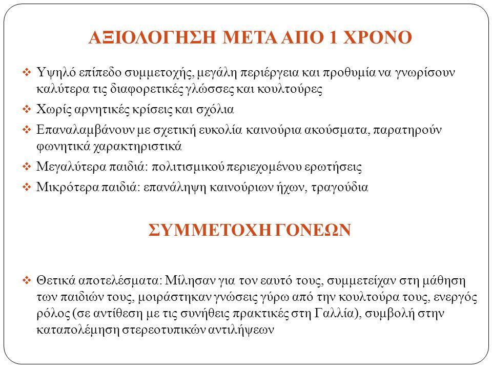 ΑΞΙΟΛΟΓΗΣΗ ΜΕΤΑ ΑΠΟ 1 ΧΡΟΝΟ  Υψηλό επίπεδο συμμετοχής, μεγάλη περιέργεια και προθυμία να γνωρίσουν καλύτερα τις διαφορετικές γλώσσες και κουλτούρες 