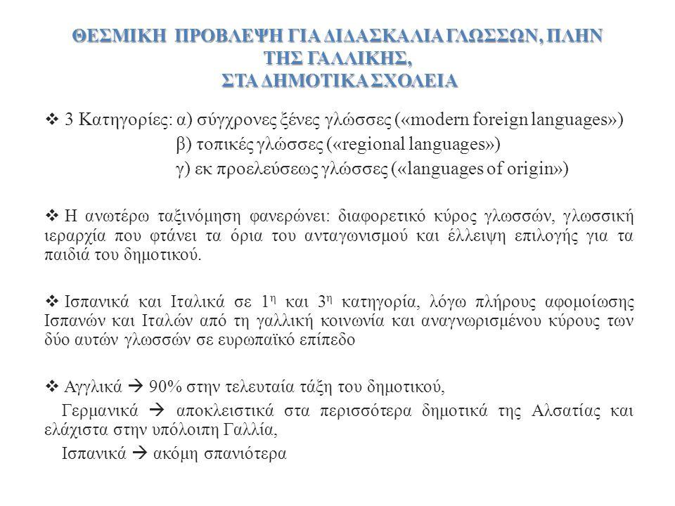 ΘΕΣΜΙΚΗ ΠΡΟΒΛΕΨΗ ΓΙΑ ΔΙΔΑΣΚΑΛΙΑ ΓΛΩΣΣΩΝ, ΠΛΗΝ ΤΗΣ ΓΑΛΛΙΚΗΣ, ΣΤΑ ΔΗΜΟΤΙΚΑ ΣΧΟΛΕΙΑ  3 Κατηγορίες: α) σύγχρονες ξένες γλώσσες («modern foreign languages