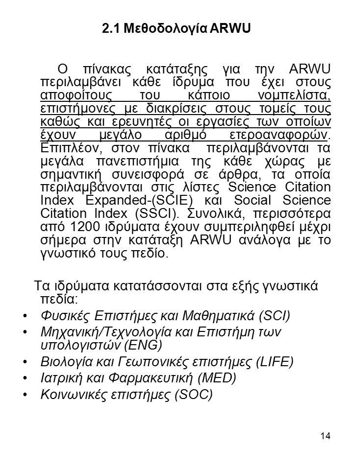 14 2.1 Μεθοδολογία ARWU Ο πίνακας κατάταξης για την ARWU περιλαμβάνει κάθε ίδρυμα που έχει στους αποφοίτους του κάποιο νομπελίστα, επιστήμονες με διακρίσεις στους τομείς τους καθώς και ερευνητές οι εργασίες των οποίων έχουν μεγάλο αριθμό ετεροαναφορών.