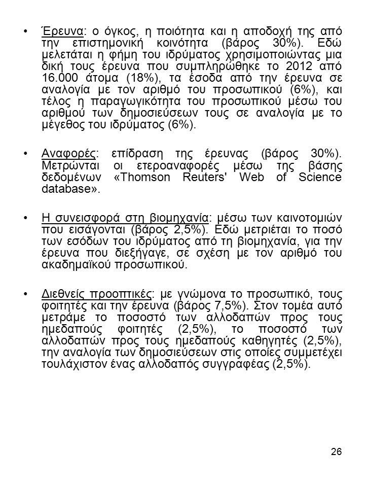 26 Έρευνα: ο όγκος, η ποιότητα και η αποδοχή της από την επιστημονική κοινότητα (βάρος 30%).