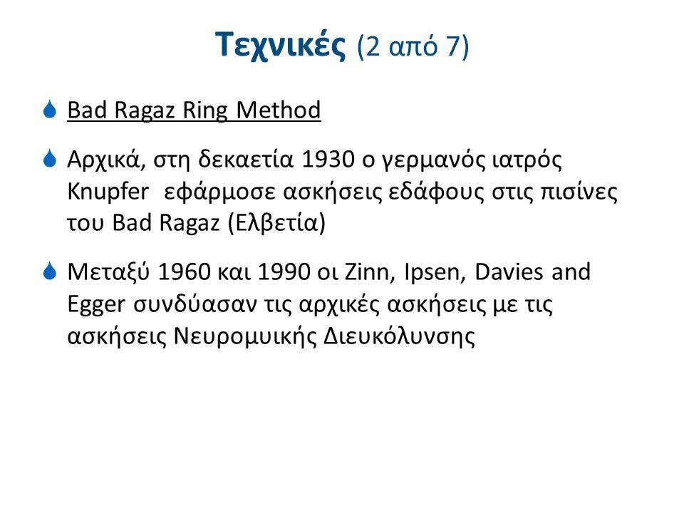 Τεχνικές (2 από 7)  Bad Ragaz Ring Method  Αρχικά, στη δεκαετία 1930 ο γερμανός ιατρός Knupfer εφάρμοσε ασκήσεις εδάφους στις πισίνες του Bad Ragaz
